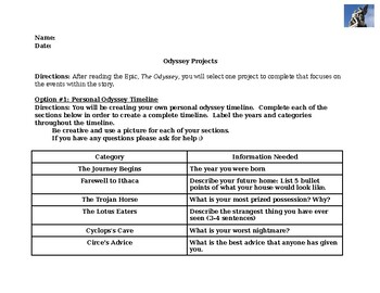 Odyssey Final Project