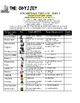 Odyssey Part I Vocabulary Knowledge Rating Sheet