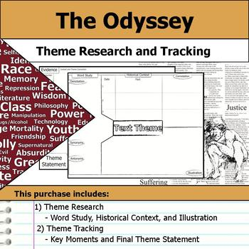 Odyssey - Theme Tracking Notes -  Etymology & Context Research