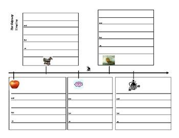 Odyssey Timeline Notes