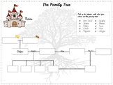 Oedipus Family Tree and Questions