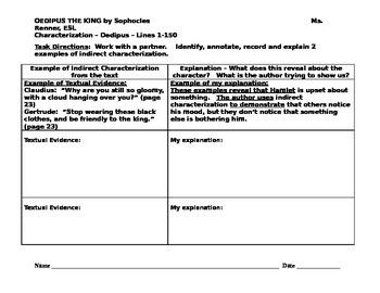IR Oedipus Lines 1-150 - Characterization Worksheet