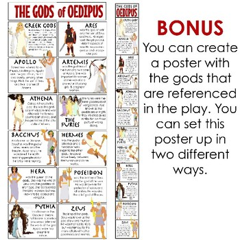 Oedipus Rex: Introduction Stations