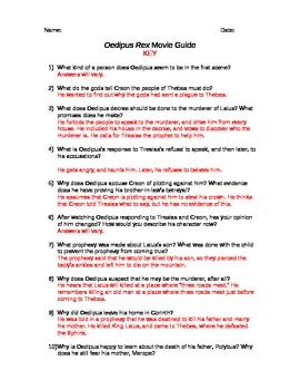 Oedipus The King Study Guide Questions