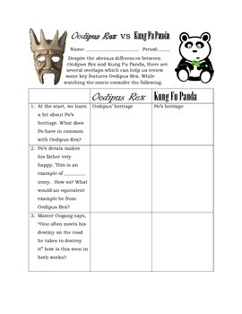 Oedipus Rex: Movie Worksheet with Kung Fu Panda