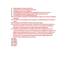 Oedipus Rex Part 1 Reading Quiz with Answer Key