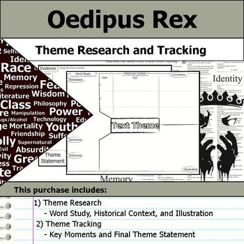 Oedipus Rex or Oedipus the King - Theme Tracking Notes Etymology & Research