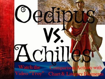 "Oedipus Vs. Achilles (Brad Pitt) ""Troy"" Video Comparison and Contrast Activity"
