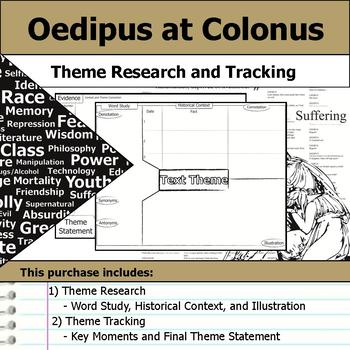 Oedipus at Colonus - Theme Tracking Notes Etymology & Context Research