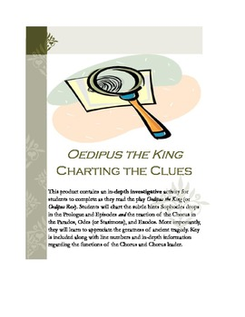 reaction to oedipus the king Read this essay on oedipus rex reflection  throughout the play the audience can gain a clearer picture of oedipus as a man by the reactions  king oedipus .