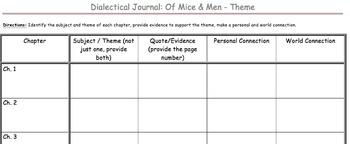Of Mice & Men by John Steinbeck novel unit with prezi pre-read - Grades 7-9