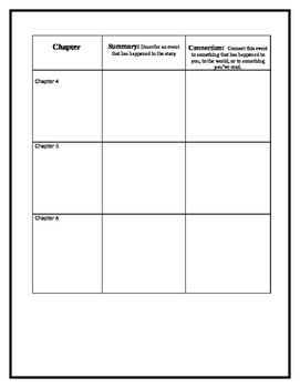 Of Mice and Men Chapter Summary and Connection Chart