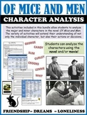 Of Mice and Men - Character Analysis Activities