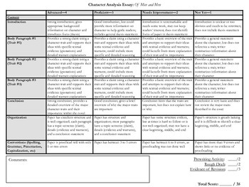 Of Mice and Men Character Analysis Rubric