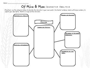 Of Mice and Men Character Analysis Sheets