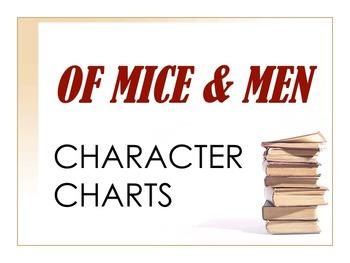 Of Mice and Men Characterization Charts