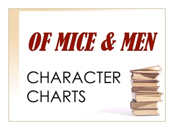 Of Mice and Men Characterization Charts