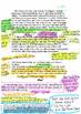 Of Mice and Men - Curley's Wife Tutor's extract annotations & analysis