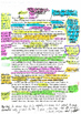 Of Mice and Men - Curley's Wife Tutor's extract annotation