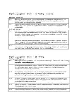Of Mice and Men Expository Writing Common Core Standards