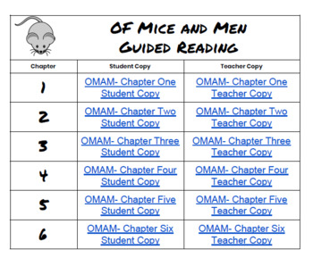 Of Mice and Men Guided Reading Questions
