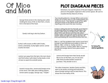 Of mice and men interactive notebook plot diagram puzzle by
