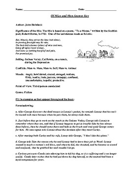 Of Mice and Men Introduction Sheet Including Character Names and Descriptions