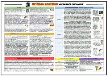 Of Mice and Men Knowledge Organizer/ Revision Mat!
