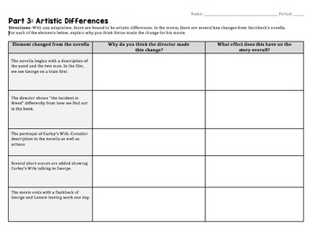 Of Mice and Men Movie Worksheet - Novella/Film Comparison Activity