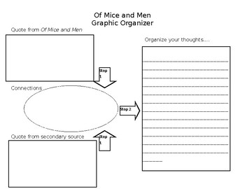 Of Mice and Men Quote Connection Graphic organizer