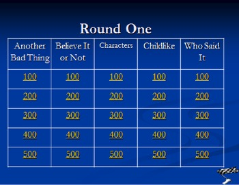 Of Mice and Men Study Guide, Test, Jeopardy Unit