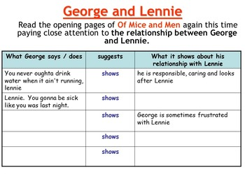 Of Mice and Men Teaching Resources (PowerPoint)