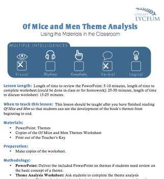 Of Mice and Men Themes Lesson