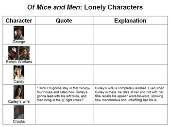 Of Mice and Men Unit - 24 Lessons, PPT, Resources, Homework!