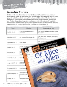 Of Mice and Men Vocabulary Activities