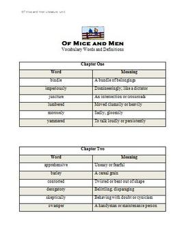 Of Mice and Men - Vocabulary List