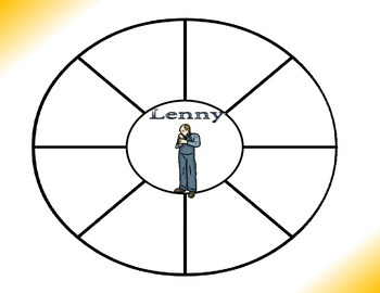 Of Mice and Men by John Steinbeck Circle Graphic Organizer Analysis Activity