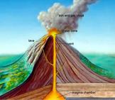 Of Mountainous Volcanic Cake