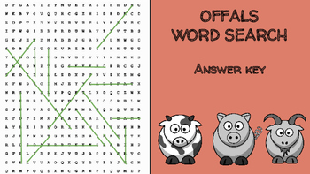 Offal Meats Word Search; FACS, Culinary, Bellringer, Organ, French, Ratatouille