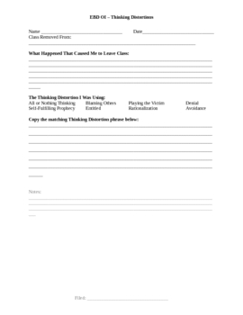 Office Intervention Form- Focus on Thinking Distortions