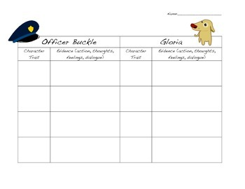 Officer Buckle and Gloria Character Traits Chart