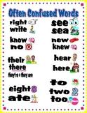 Often Confused Words - Homophones