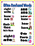 Often Confused Words - Homophones