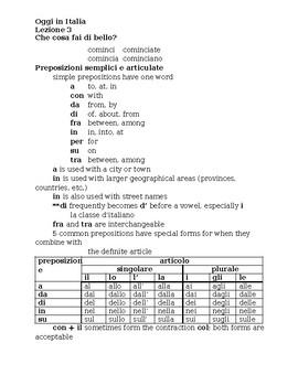 Oggi in Italia Lezione 3 Study guide
