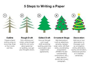 oh christmas tree writing process