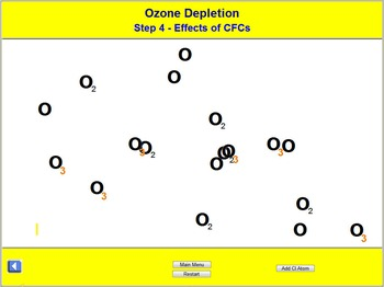 Oh No Ozone Software - The Chemistry of Ozone Depletion