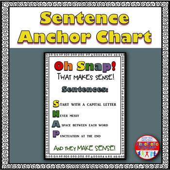 Oh SNAP! Sentence Parts Anchor Chart