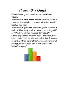 Oh, The Humanity! Graphing Activities