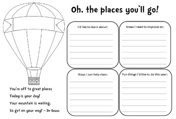 Oh, the Places You'll Go! Goal Setting Activity