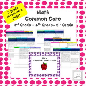 Ohio 4th Grade Math Common Core Quick Reference